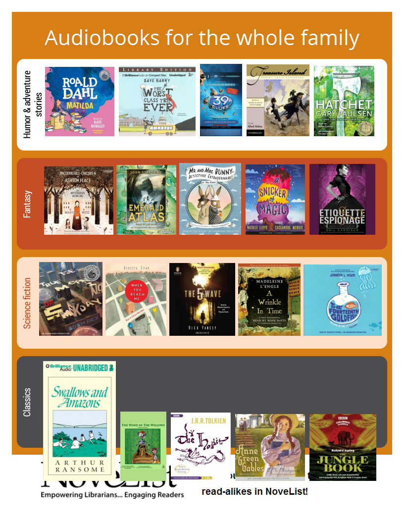 Audiobooks for the whole family by genre