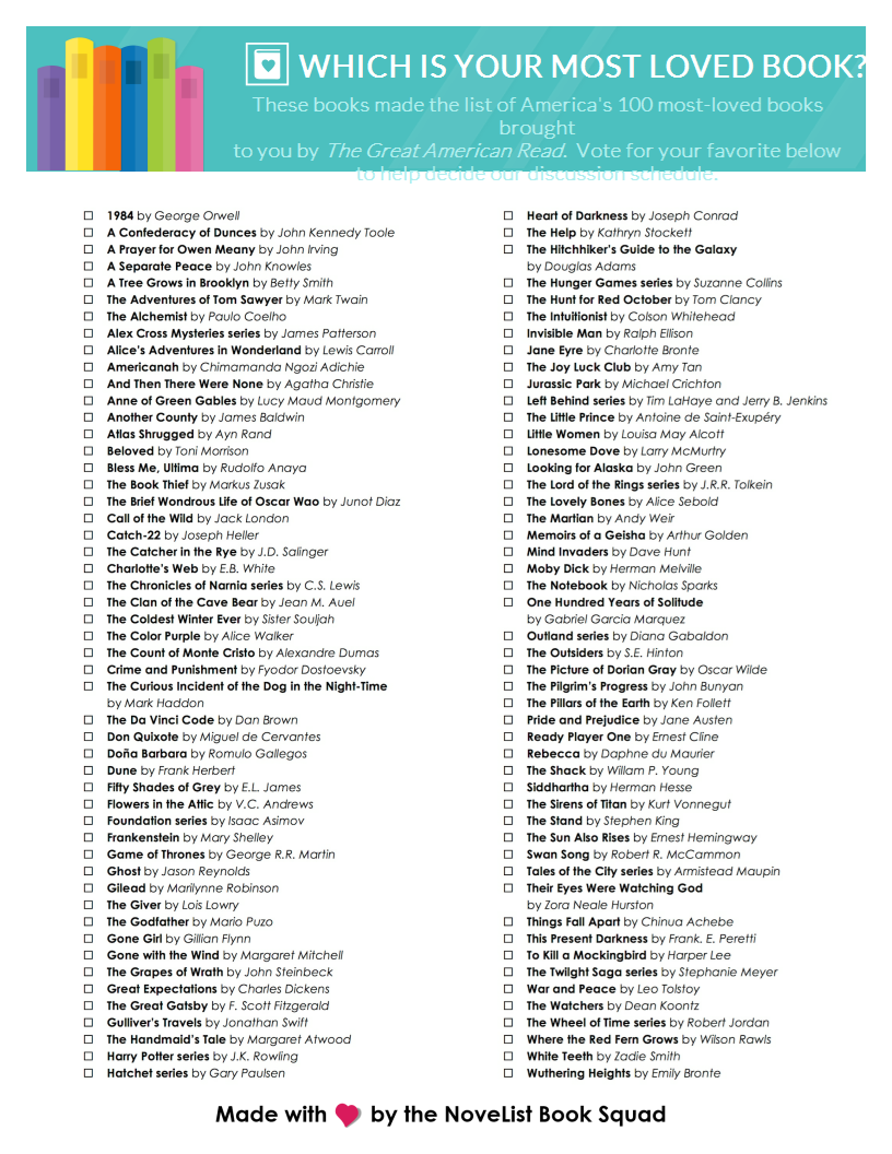 picture regarding Great American Read Printable List titled LibraryAware Club Scene - The Outstanding American Go through