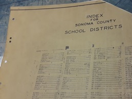 Index of historical Sonoma County school districts map.